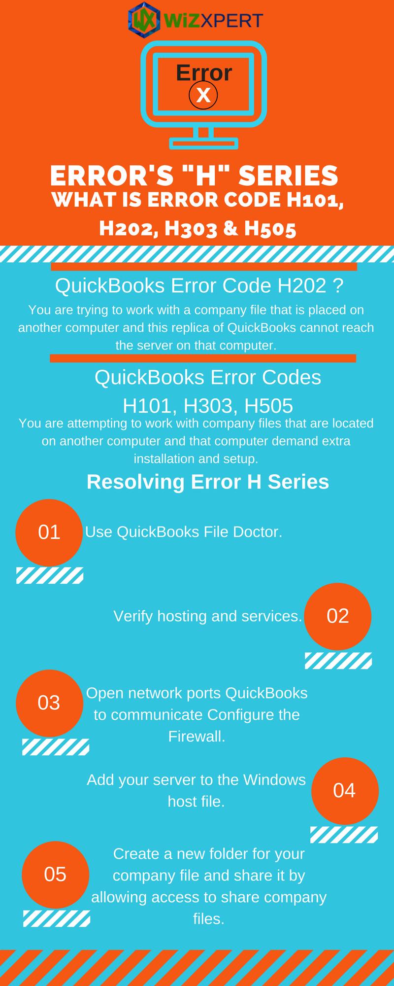 Error H101, H202, H303 H505