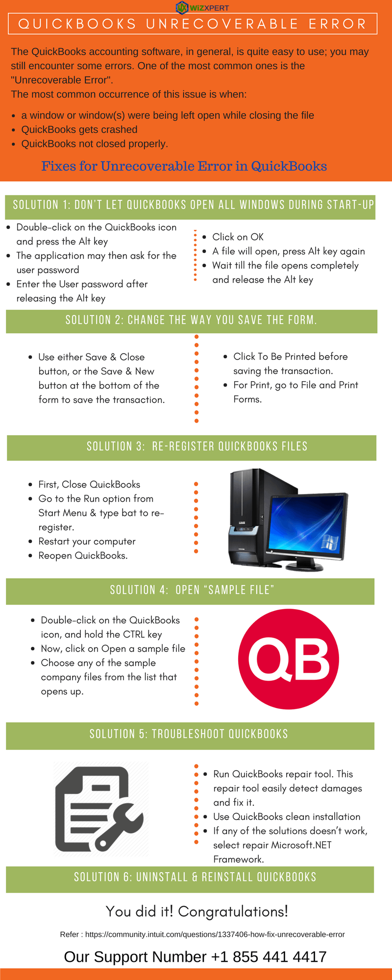 QuickBooks Unrecoverable Error Infogrphics