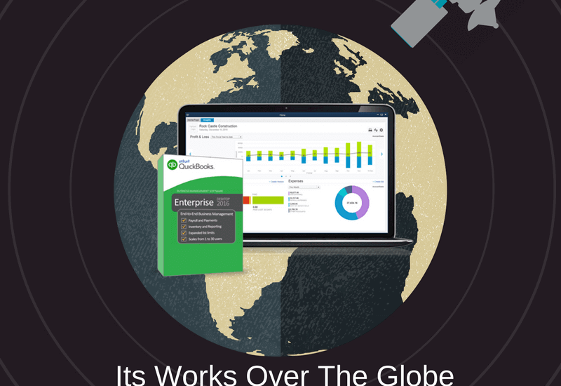 Facts About QuickBooks