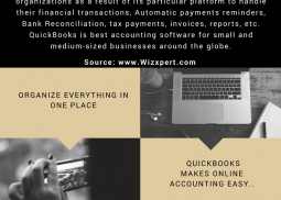 QuickBooks Accountancy: The future of Capital Market Industry