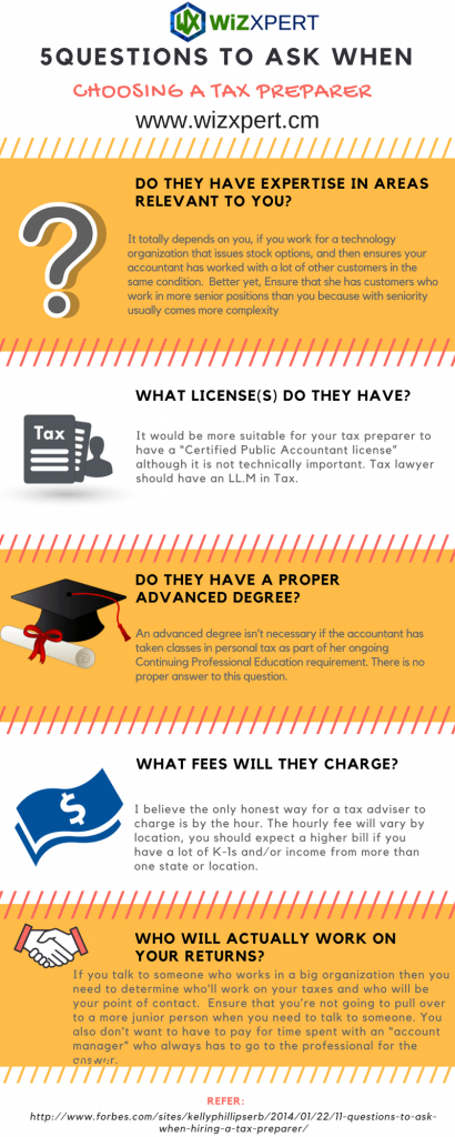 Questions To Ask When Choosing A Tax Preparer 1