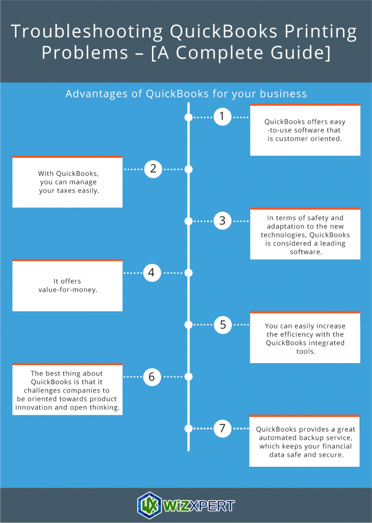 troubleshooting QuickBooks printing problem