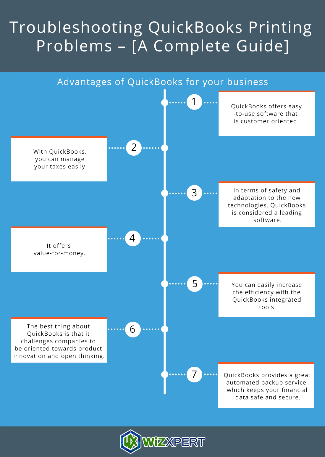 Troubleshooting QuickBooks Printing Problems - [A Complete