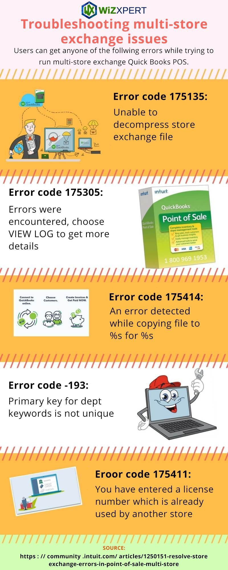 multi-store exchange errors