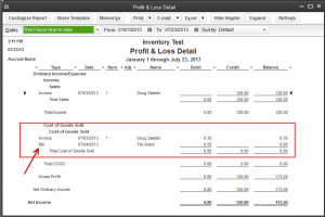 Inventory Cost Accounting And Cost Of Goods Sold (Cogs)