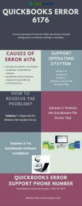 QuickBooks Error 6176 | Support \u0026 Help | +1 855 441 4417