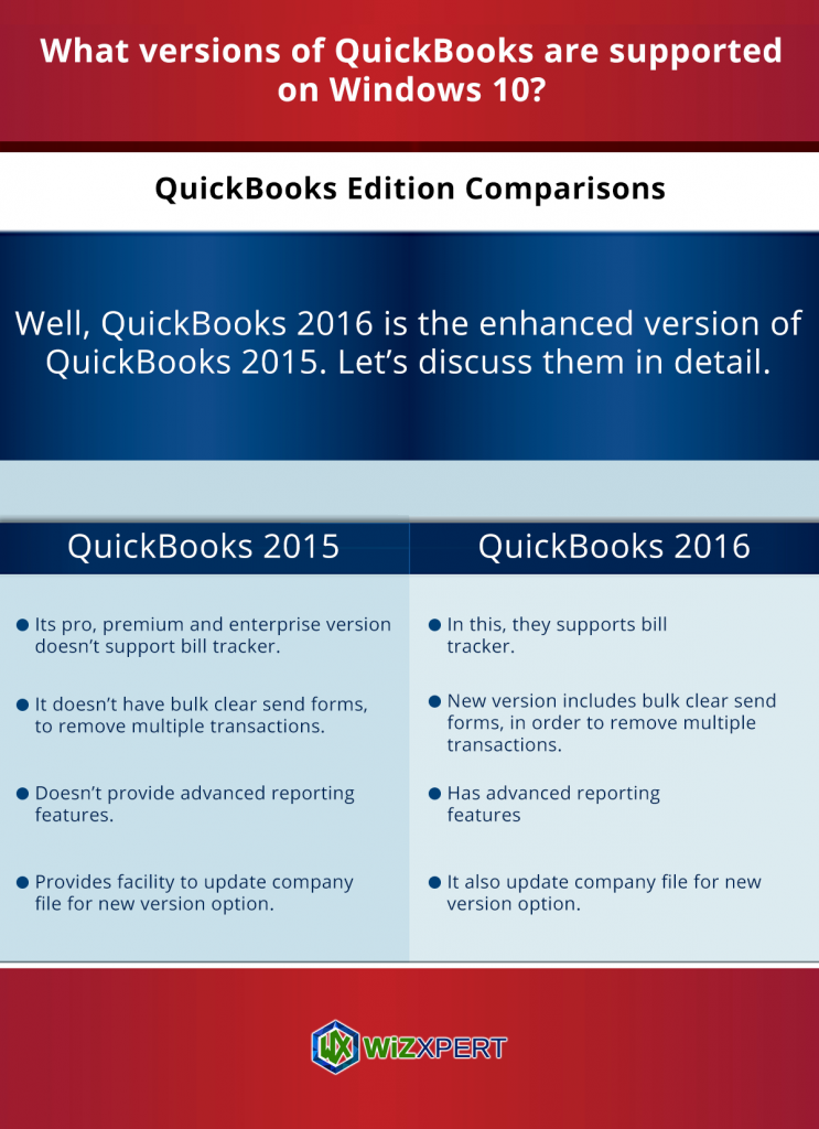 Supported Version Of QuickBooks That Are Compatible With