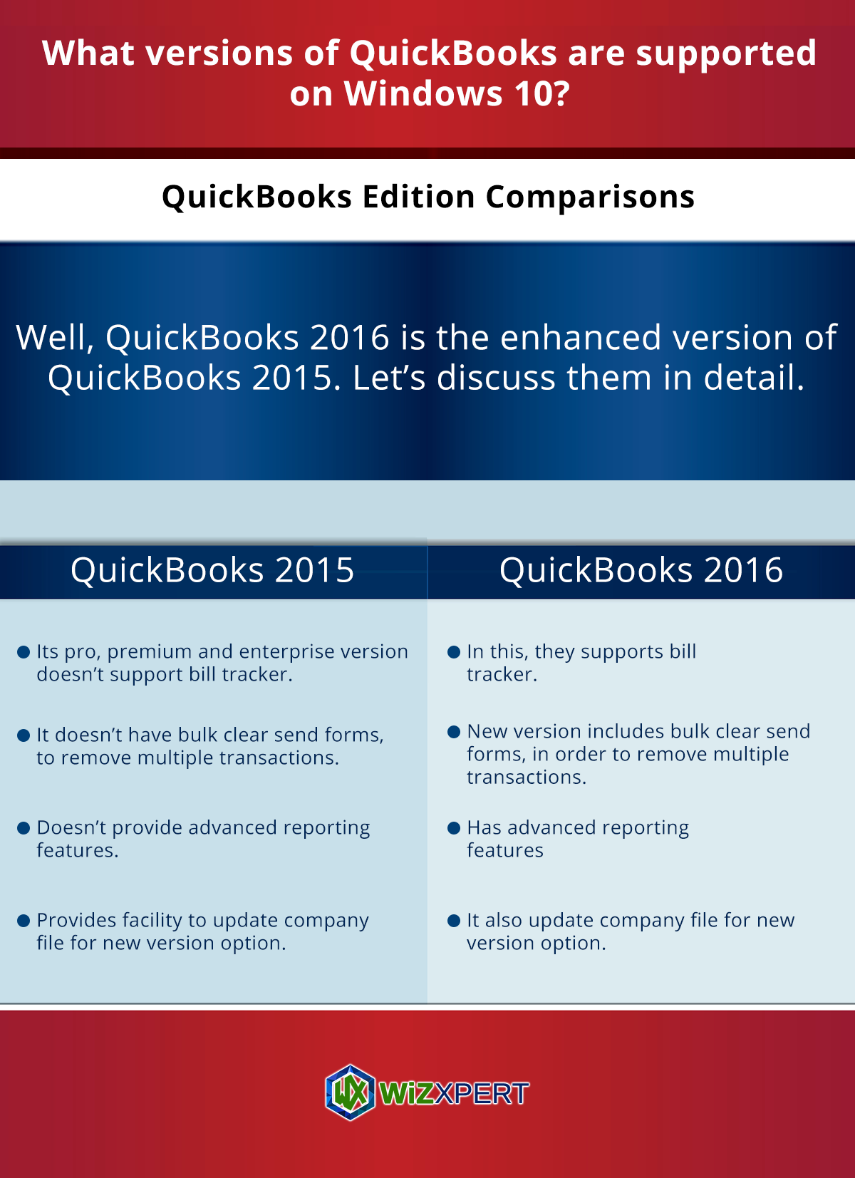 quickbooks pro 2015 and windows 10