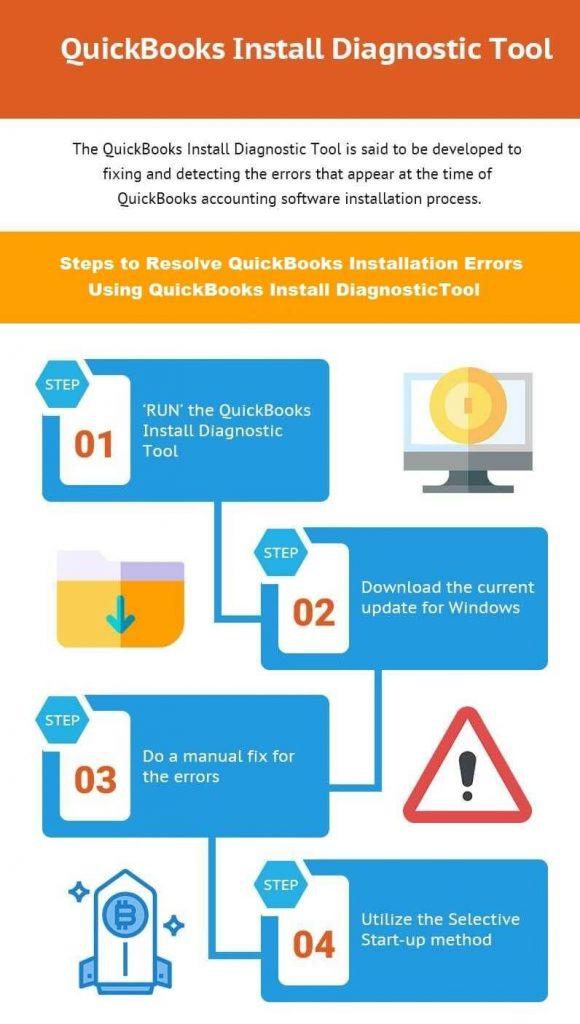 How to Fix QuickBooks Installation Errors Using Quickbooks Desktop Install Diagnostic Tool
