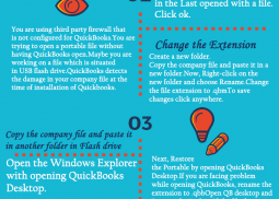 QuickBooks Error 80070057 Infographics