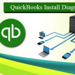 QuickBooks Install Diagnostic Tool - Fix Microsoft  NET