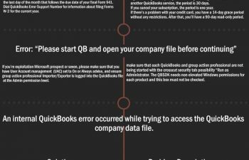 Resolving Internal QuickBooks error While accessing company record Infographic