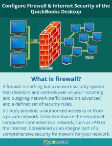 What-is-firewall; QuickBooks Firewall ports
