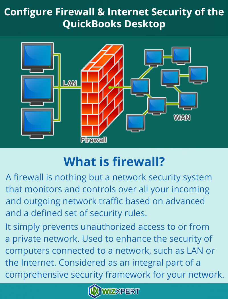 How to Configure Firewall & Internet Security of the