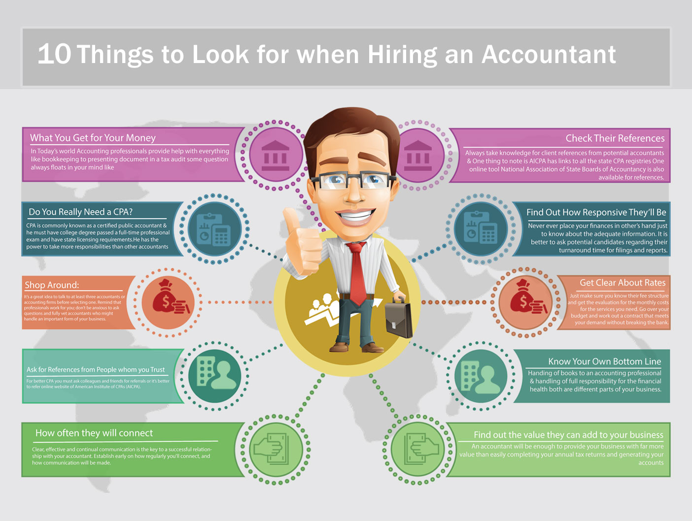 10 Things to Look for when Hiring an22222 Accountant