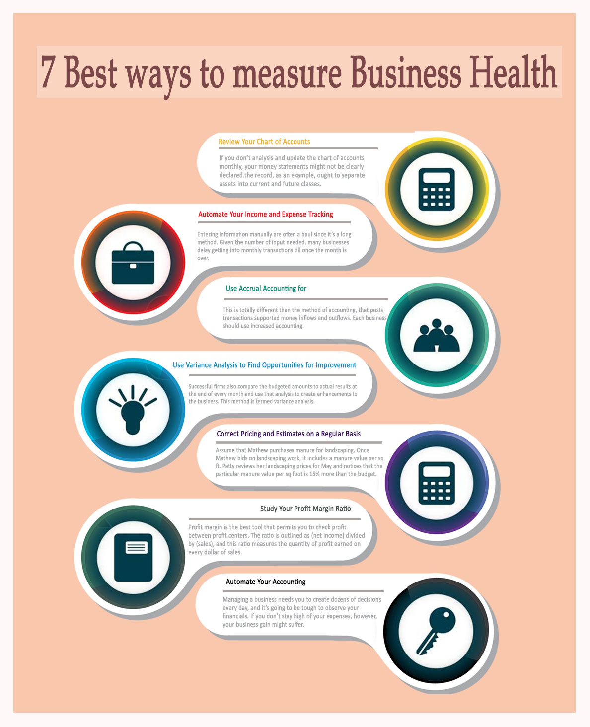 7 Best ways to measure Business Health
