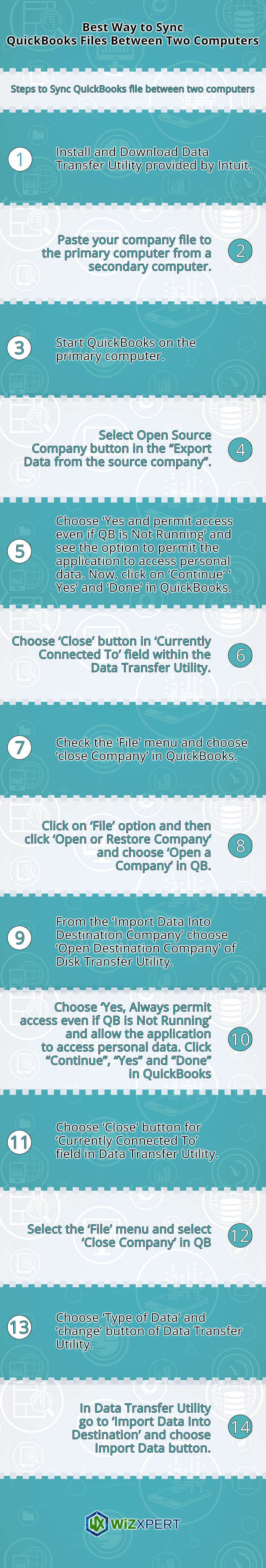steps to sync QuickBooks files between two computers