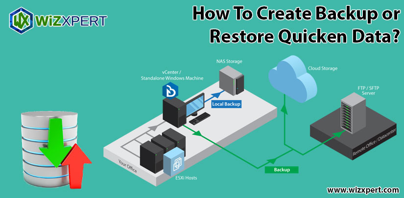 How To Create Backup or Restore Quicken Data?