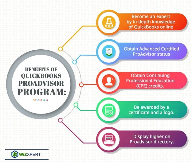 Benefits of the QuickBooks ProAdvisor program membership