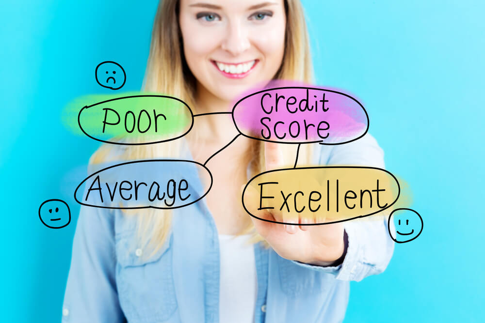 How To Maintain A Good Credit Score
