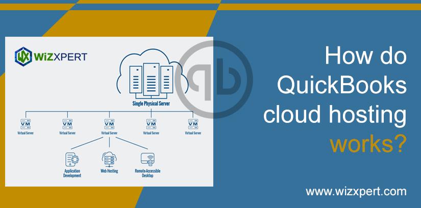 How Do QuickBooks Cloud Hosting Works?