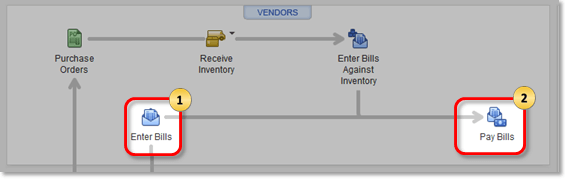 Accounts Payable Workflows in QuickBooks: Workflow 1