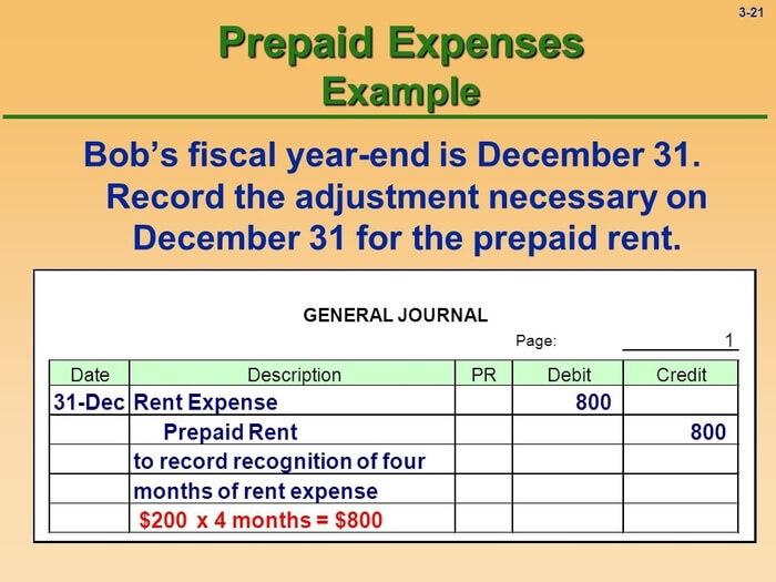 Pre-paid Expenses Example in QuickBooks