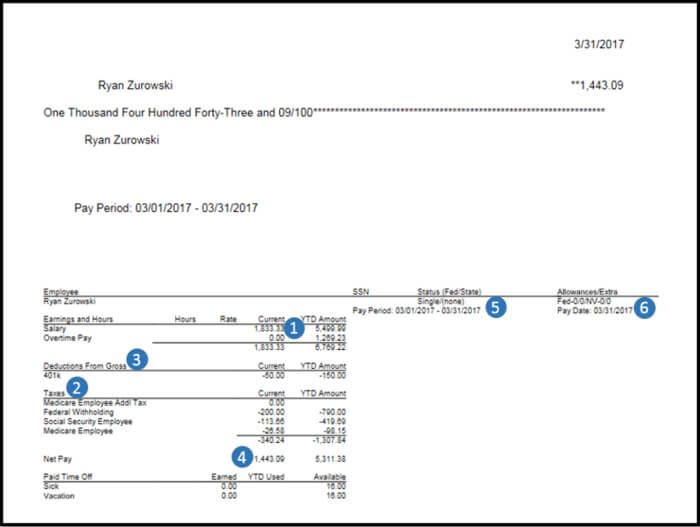 QuickBooks Desktop payroll 101