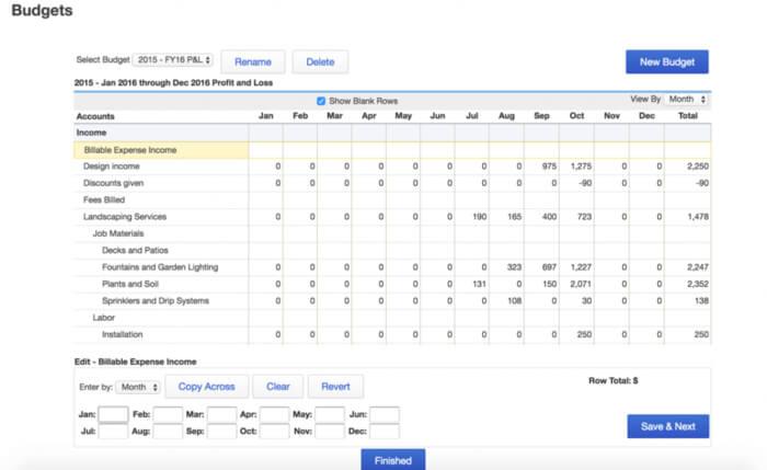 create a budget for forecasting report